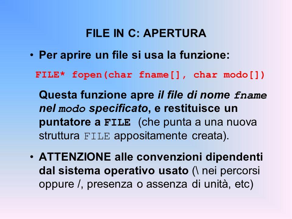 FILE* fopen(char fname[], char modo[])